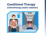 stem cell conditional therapy
